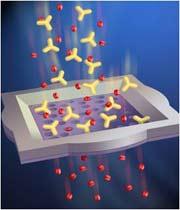 دانلود پاورپوینت ذرات نانو و نانوفناوری در نمک زدایی