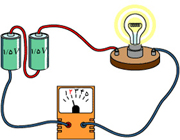 پاورپوینت آشنایی با جریان های الکتریکی
